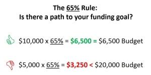 65 Rule