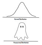 paranormaldistribution